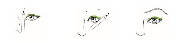 Illustration sourcils